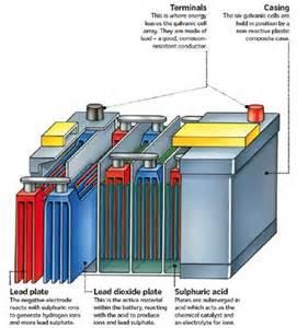 Battery inners