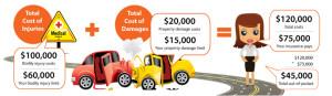 car-liability-chart1